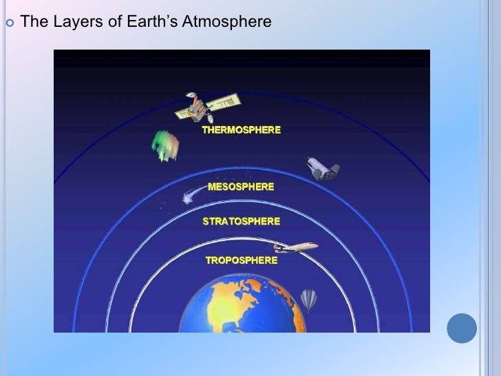 Diagram Of The Earths Atmosphere Layers Data Wiring Diagrams