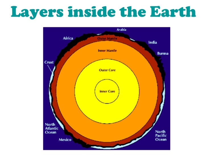 Layers of the earth 4 layers inside the earth ccuart Images