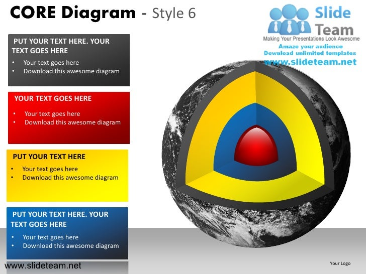 Layers Of The Earth Core Diagram Design 6 Powerpoint Ppt Templates