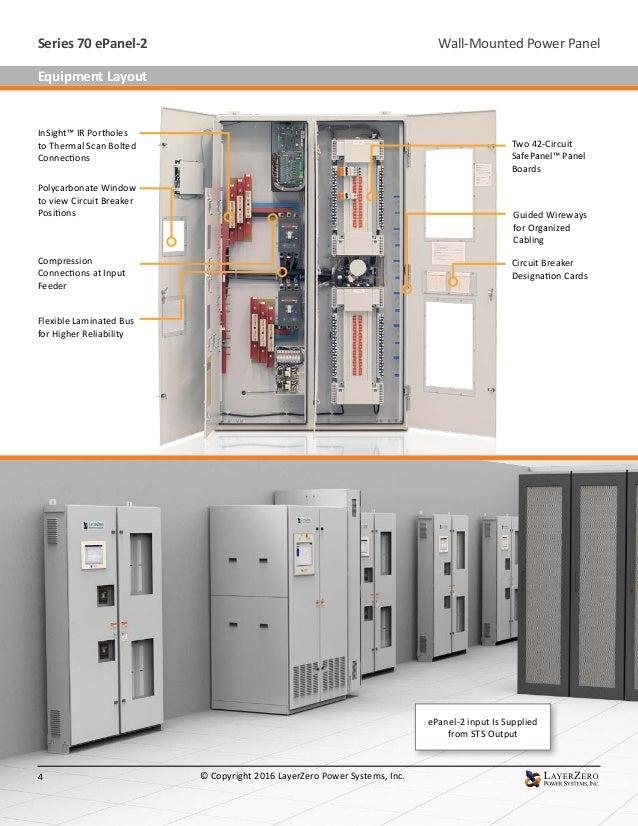 LayerZero Series 70: ePanel-2 Wall-Mounted Power Panel