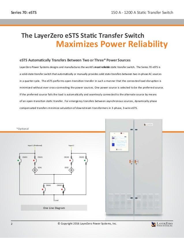 Schön Reliability Transfer Switch Schaltplan Bilder - Der Schaltplan ...