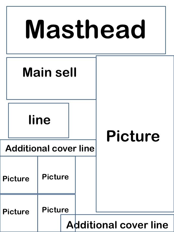Masthead     Main sell      line                        PictureAdditional cover linePicture   PicturePicture   Picture    ...