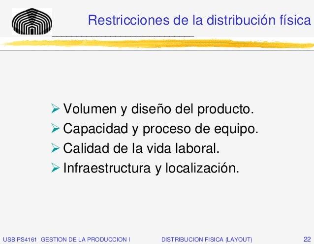 Restricciones de la distribución física              _____________________________                 Volumen y diseño del pr...