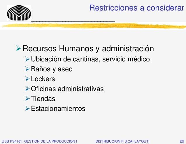 Restricciones a considerar              _____________________________          Recursos Humanos y administración          ...