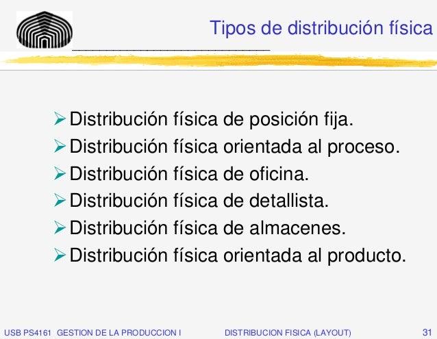 Tipos de distribución física              _____________________________             Distribución física de posición fija. ...