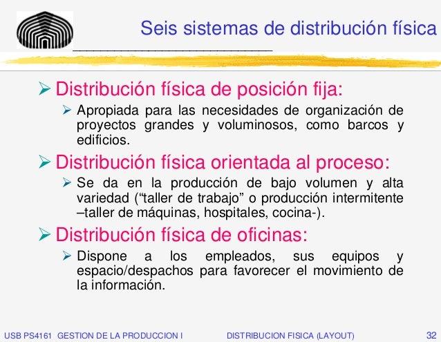 Seis sistemas de distribución física              _____________________________          Distribución física de posición f...