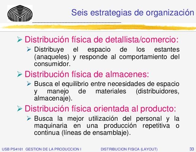 Seis estrategias de organización              _____________________________          Distribución física de detallista/com...