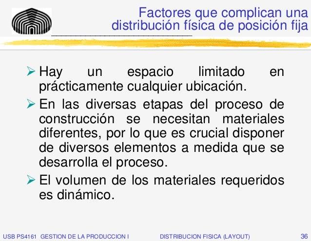 Factores que complican una                          distribución física de posición fija              ____________________...