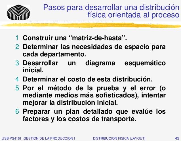 Pasos para desarrollar una distribución                                  física orientada al proceso              ________...