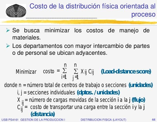 Costo de la distribución física orientada al              _____________________________        proceso      Se busca minim...