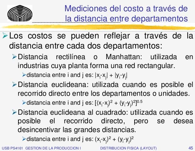 Mediciones del costo a través de                         la distancia entre departamentos              ___________________...