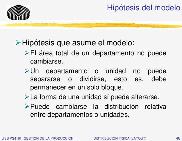 Hipótesis del modelo              _____________________________          Hipótesis que asume el modelo:              El ár...