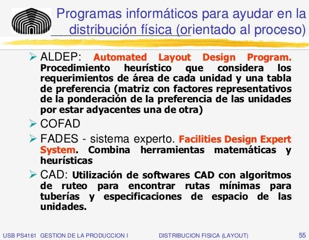 Programas informáticos para ayudar en la                  distribución física (orientado al proceso)              ________...