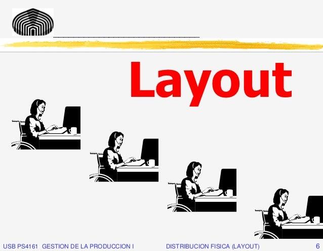 _____________________________                                   LayoutUSB PS4161 GESTION DE LA PRODUCCION I   DISTRIBUCION...