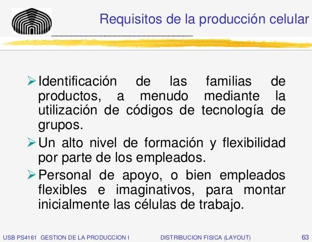 Requisitos de la producción celular              _____________________________          Identificación de las familias de ...