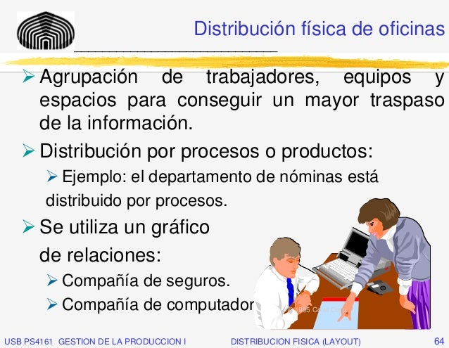 Layout distribuci n f sica for Distribucion de espacios de trabajo