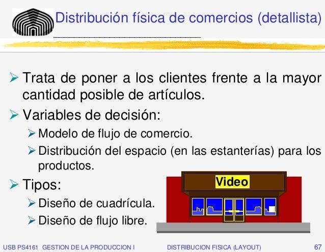 Distribución física de comercios (detallista)              _____________________________     Trata de poner a los clientes...