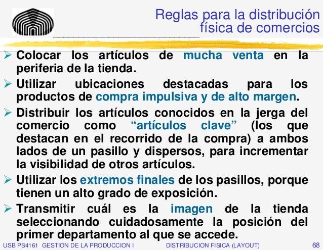 Reglas para la distribución              _____________________________ física de comercios   Colocar los artículos de much...