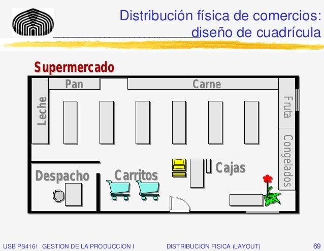 Distribución física de comercios:                                           diseño de cuadrícula                __________...