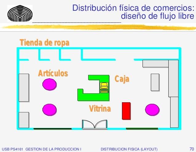 Distribución física de comercios:              _____________________________                                           dis...