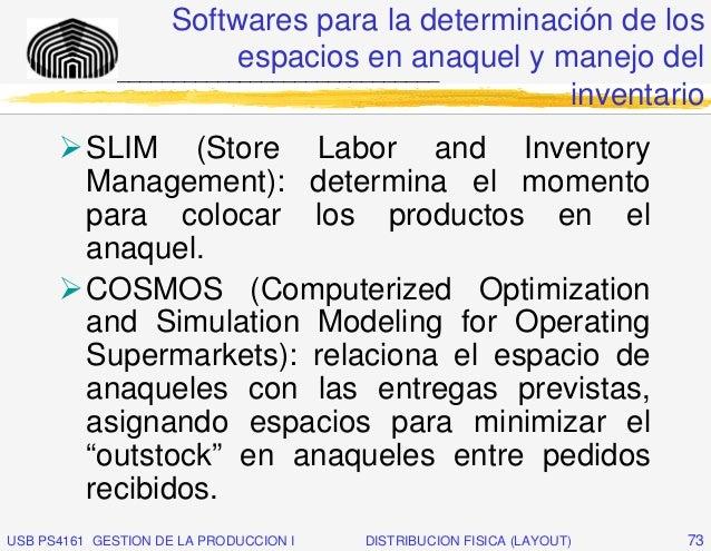Softwares para la determinación de los                         espacios en anaquel y manejo del              _____________...