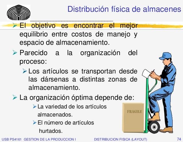 Distribución física de almacenes              _____________________________        El objetivo es encontrar el mejor      ...