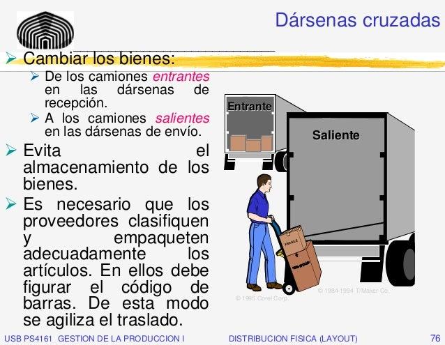 Dársenas cruzadas              _____________________________   Cambiar los bienes:        De los camiones entrantes       ...