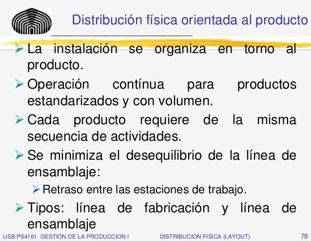 Distribución física orientada al producto              _____________________________       La instalación se organiza en t...