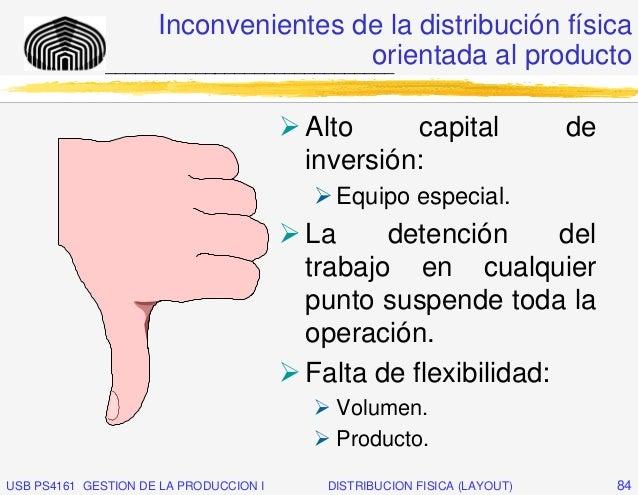 Inconvenientes de la distribución física                                         orientada al producto              ______...