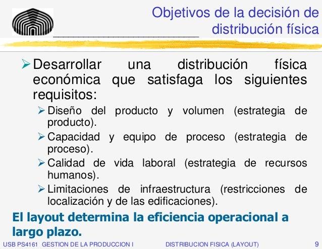 Objetivos de la decisión de              _____________________________ distribución física        Desarrollar una    distr...
