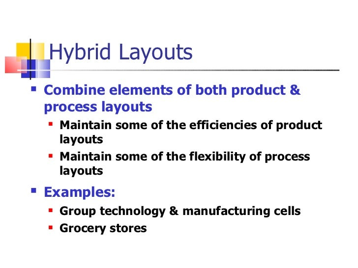 an example of hybrid layout How to create a portfolio in microsoft word how to create a portfolio in microsoft word march 31, 2015 by:  for example, business proposal 2014 or thesis.