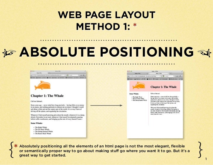 Web Page Layout                          MethoD 1: *    Absolute Positioning*   Absolutely positioning all the elements of...