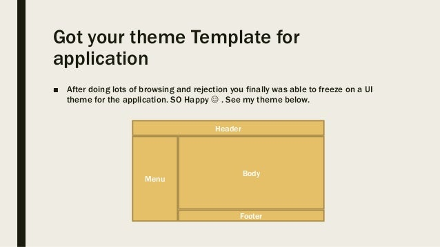 Master Layout creation bootstrap template & Dot Net MVC