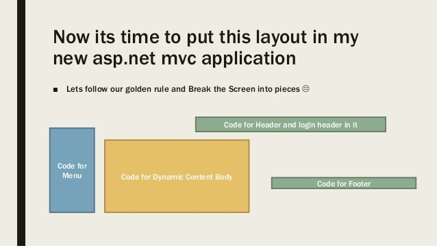 Master layout creation bootstrap template dot net mvc for Asp net mvc 4 bootstrap layout template