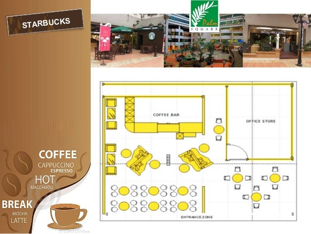 Layout Decision Starbuck Vs Coffee Bean