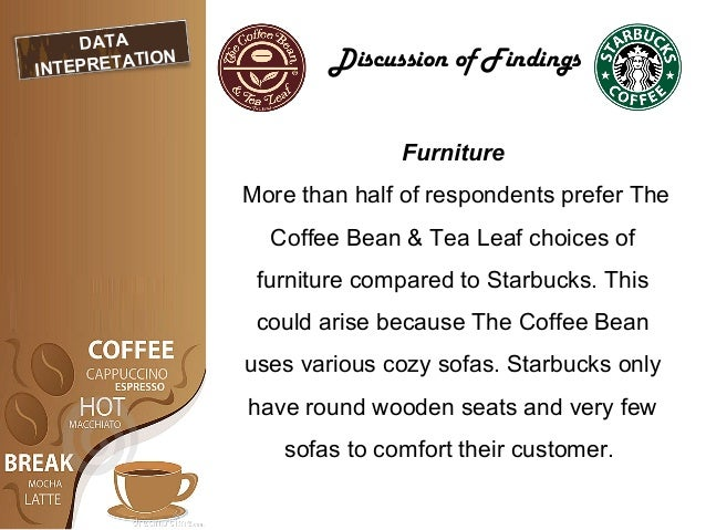 starbucks vs coffee bean Coffee roasts are commonly described by the color of the roasted beans here's a short coffee 101 guide to coffee roasts from light to dark starbucks coffee company.