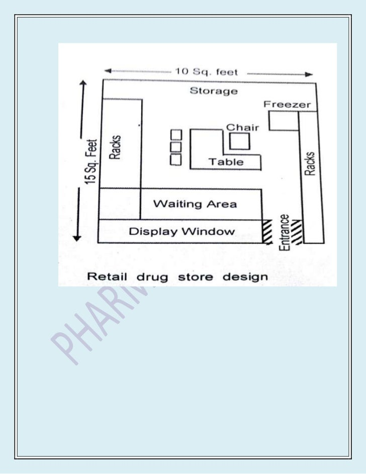 14 Convenience Store Floorplan Retail Floor Plans