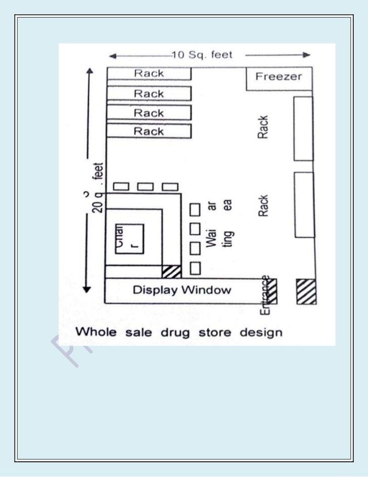small pharmacy floor plans pharmacy retail layout floor plan ideas