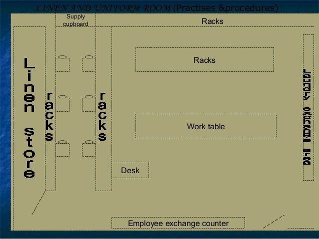 Layout Of Uniform Room In Hotel