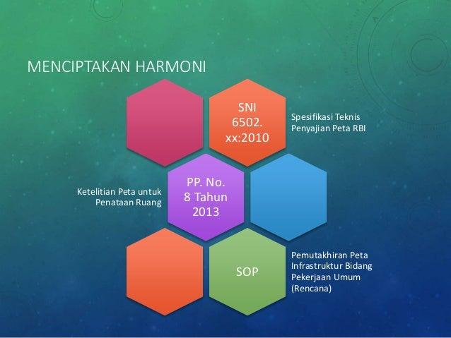 Pedoman Layout Peta Sesuai SNI - Indonesia National