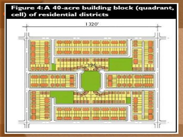 Layout plan of housing blocks and public facilities and services