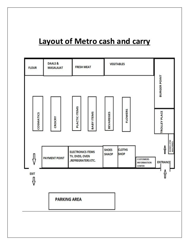 Cash N Carry >> Layout project ( operational managment )