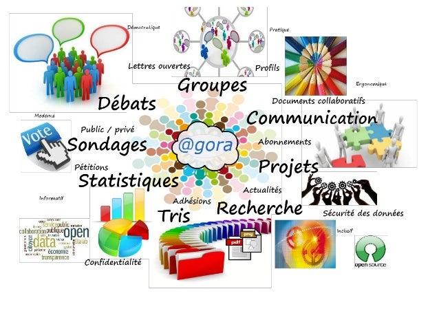L'@gora : le site de notre démocratie L'@gora est plus qu'un nouveau réseau social de démocratie participative, c'est LE m...