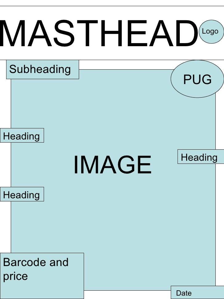 MASTHEAD IMAGE PUG Subheading Heading Heading Barcode and price Heading Date Logo