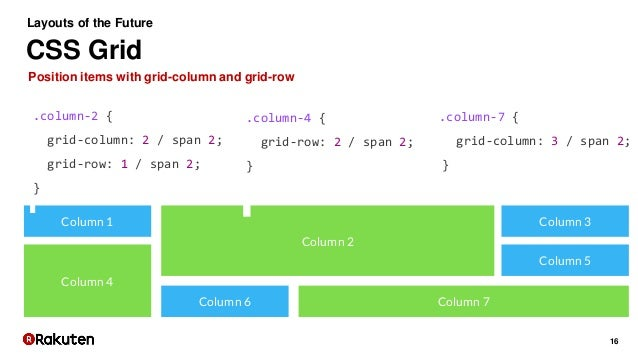 16 Position items with grid-column and grid-row CSS Grid Layouts of the Future Column 1 Column 2 Column 3 Column 4 Column ...