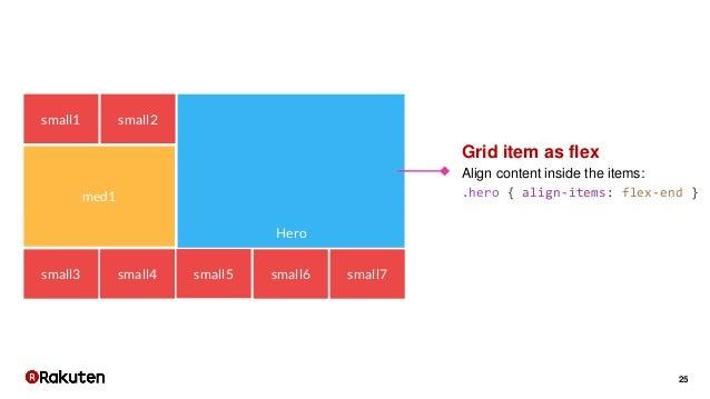 25 Hero small1 small2 small3 small4 small5 small6 small7 med1 Grid item as flex Align content inside the items: .hero { al...