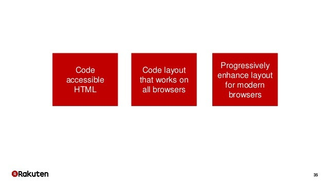 35 Code accessible HTML Code layout that works on all browsers Progressively enhance layout for modern browsers