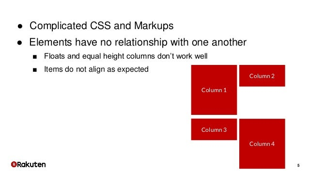 5 ● Elements have no relationship with one another ■ Floats and equal height columns don't work well ■ Items do not align ...