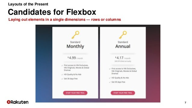 7 Laying out elements in a single dimensions — rows or columns Candidates for Flexbox Layouts of the Present