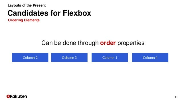 9 Ordering Elements Candidates for Flexbox Layouts of the Present Column 2 Column 4Column 3 Column 1 Can be done through o...